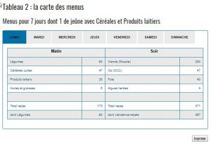 Ration Barf - Tableau 2 - 14 repas equilibres
